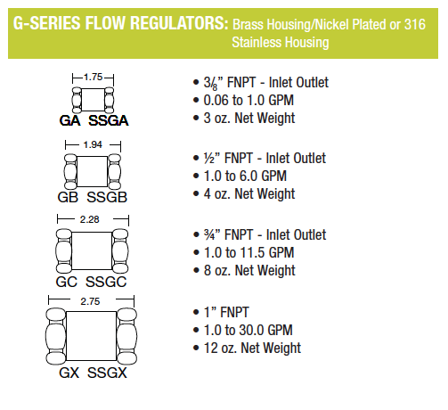 G-Series Flow Regulator Size Chart from Mathews Denver